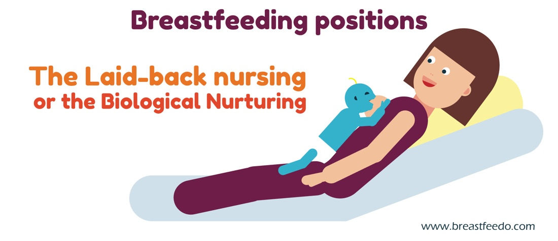 The Best Positions To Breastfeed While You Are In Bed